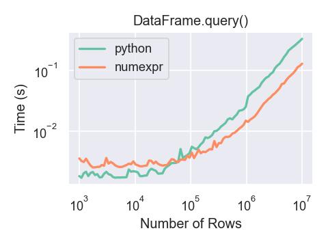 Python Lambda Expressions - Dot Net Perls