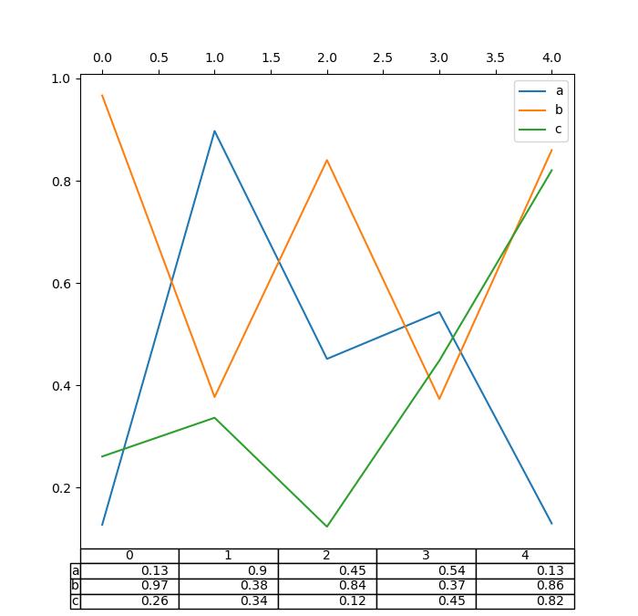 Visualization — pandas 0 23 4 documentation