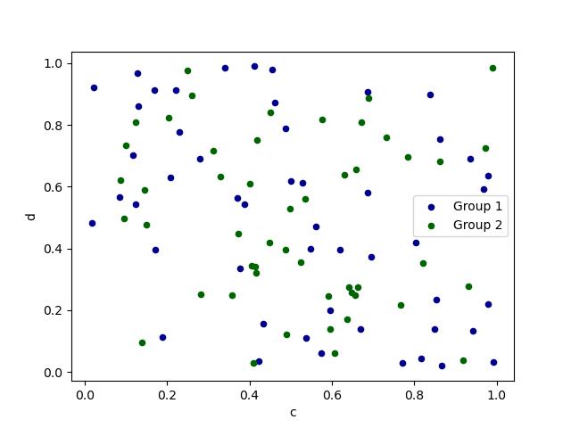 Visualization — pandas 0 25 1 documentation
