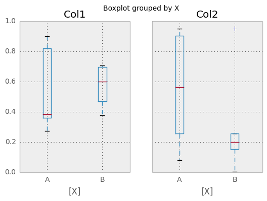 Plotting With Matplotlib Pandas 0 13 1 Documentation