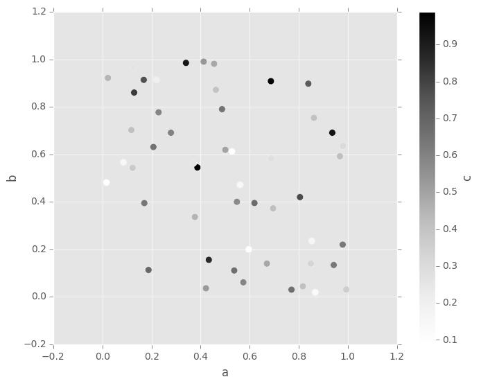 Plotting — pandas 0 15 2 documentation
