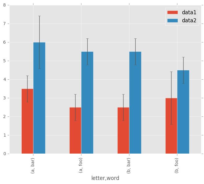 Excel Error Log: Pandas 0.19.0 Documentation