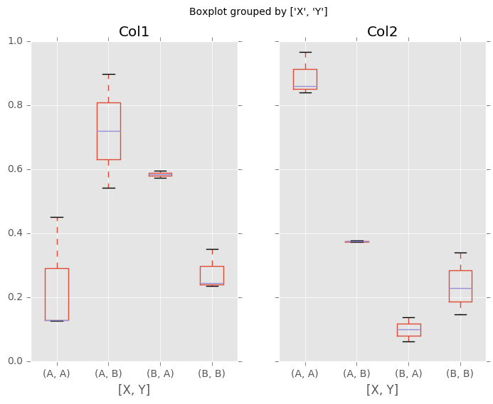 _images/box_plot_ex3.png