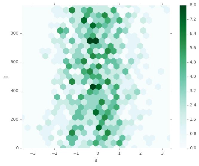 _images/hexbin_plot.png
