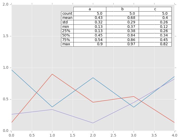 _images/line_plot_table_describe.png