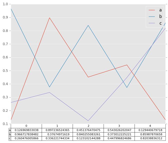 _images/line_plot_table_true.png