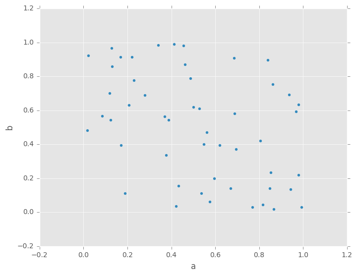 _images/scatter_plot.png