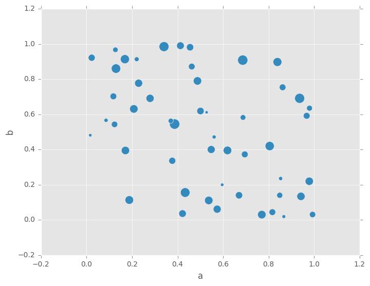 _images/scatter_plot_bubble.png