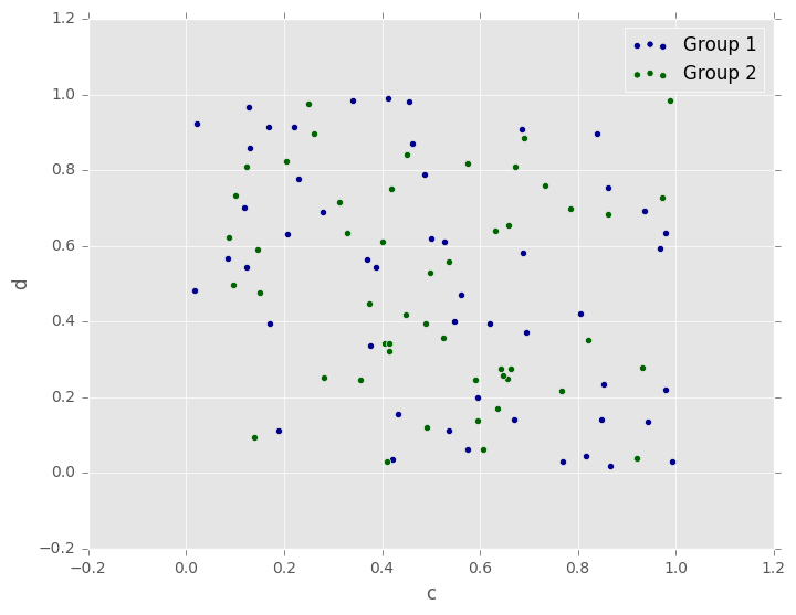 _images/scatter_plot_repeated.png