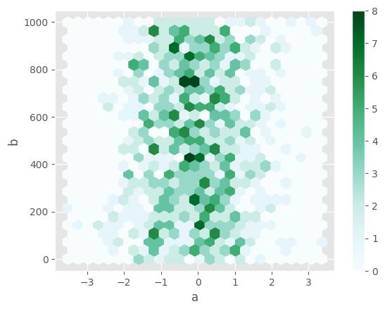 Visualization — pandas 0 20 1 documentation