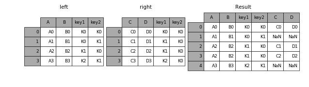 _images/merging_merge_on_key_left.png