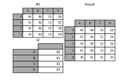 Pyspark Dataframe Add Column Based On Condition
